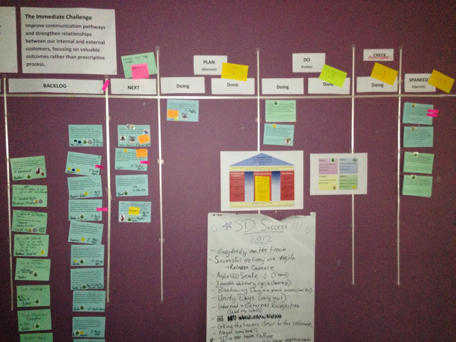 ART Leadership Continuous Improvement Kanban