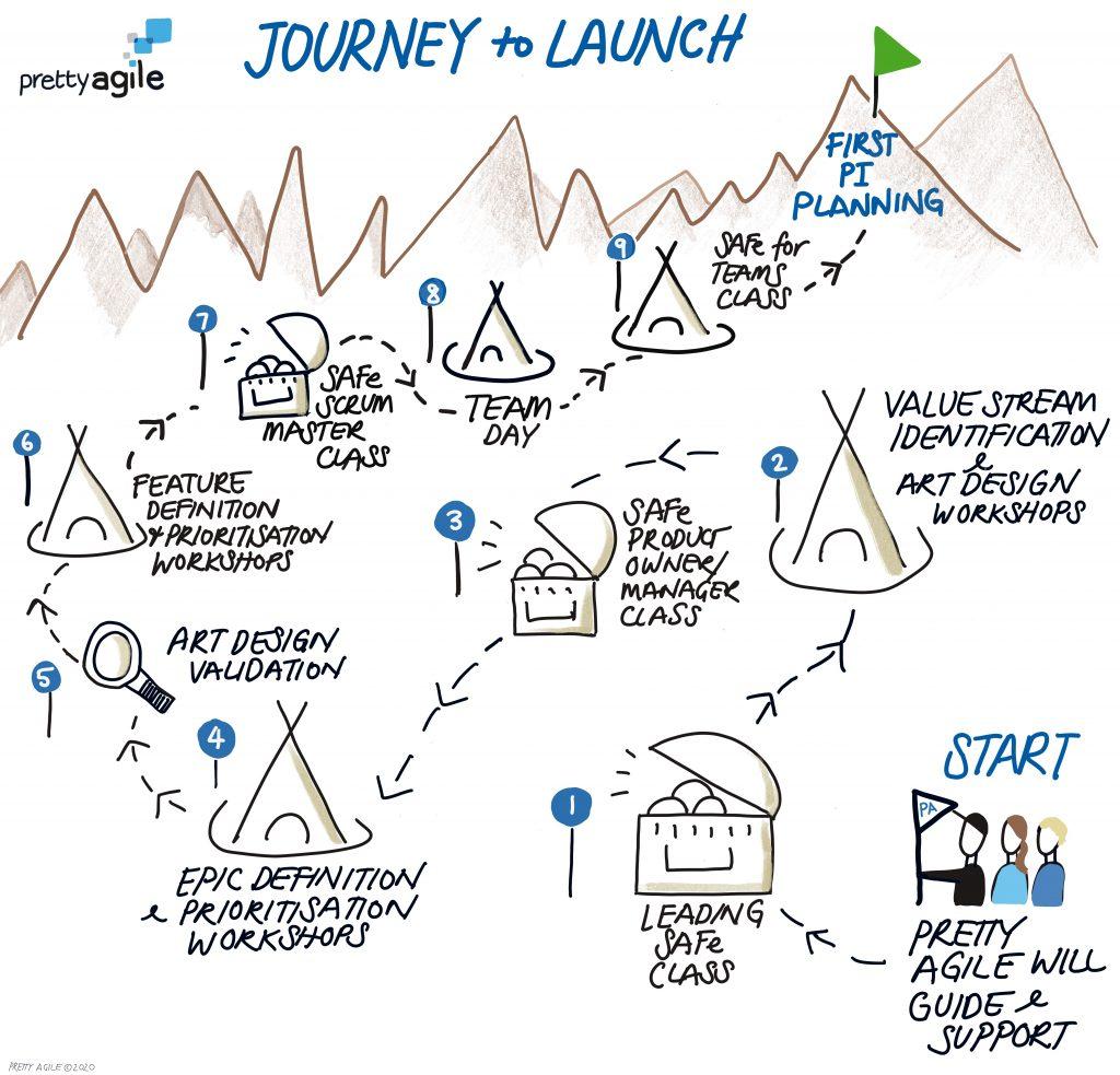 PA_Launch_Roadmap-1024x983